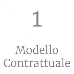 modello contrattuale